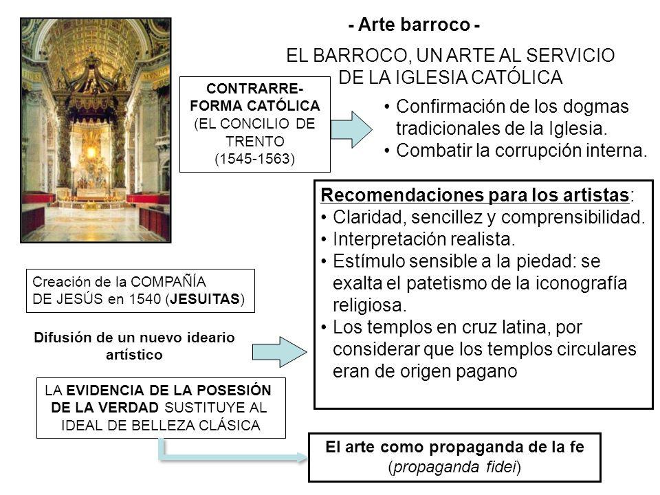 EL BARROCO, UN ARTE AL SERVICIO DE LA IGLESIA CATÓLICA CONTRARRE- FORMA CATÓLICA (EL CONCILIO DE TRENTO (1545-1563) Confirmación de los dogmas tradici