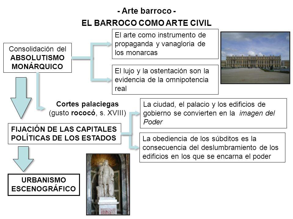 EL BARROCO COMO ARTE CIVIL Consolidación del ABSOLUTISMO MONÁRQUICO El arte como instrumento de propaganda y vanagloria de los monarcas El lujo y la o