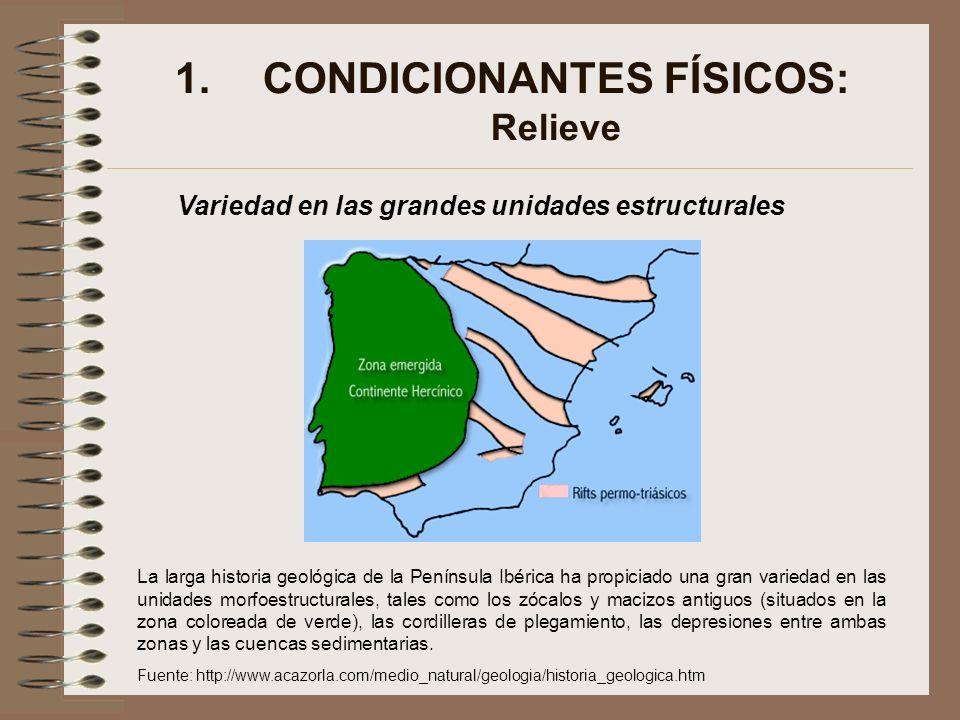 1.CONDICIONANTES FÍSICOS: Relieve Variedad en las grandes unidades estructurales La larga historia geológica de la Península Ibérica ha propiciado una