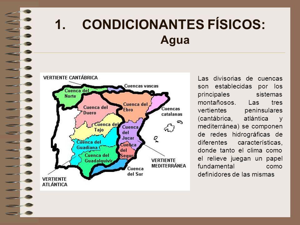 1.CONDICIONANTES FÍSICOS: Agua Las divisorias de cuencas son establecidas por los principales sistemas montañosos. Las tres vertientes peninsulares (c