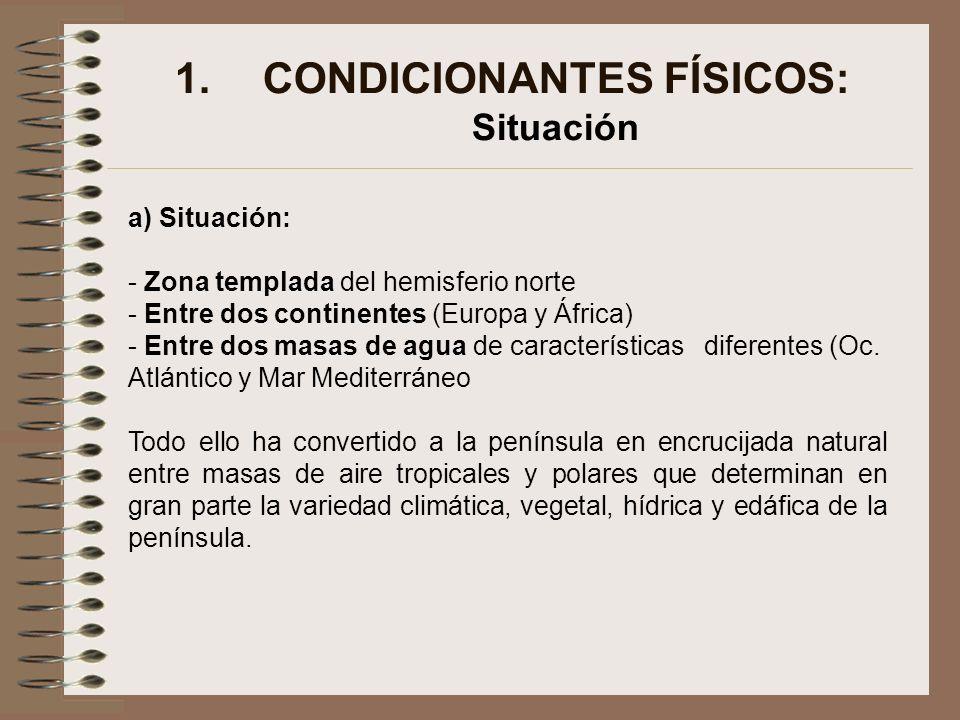 1.CONDICIONANTES FÍSICOS: Situación SITUACIÓN Zona templada Zona cálida Zona fría Influencia marina Influencia continental
