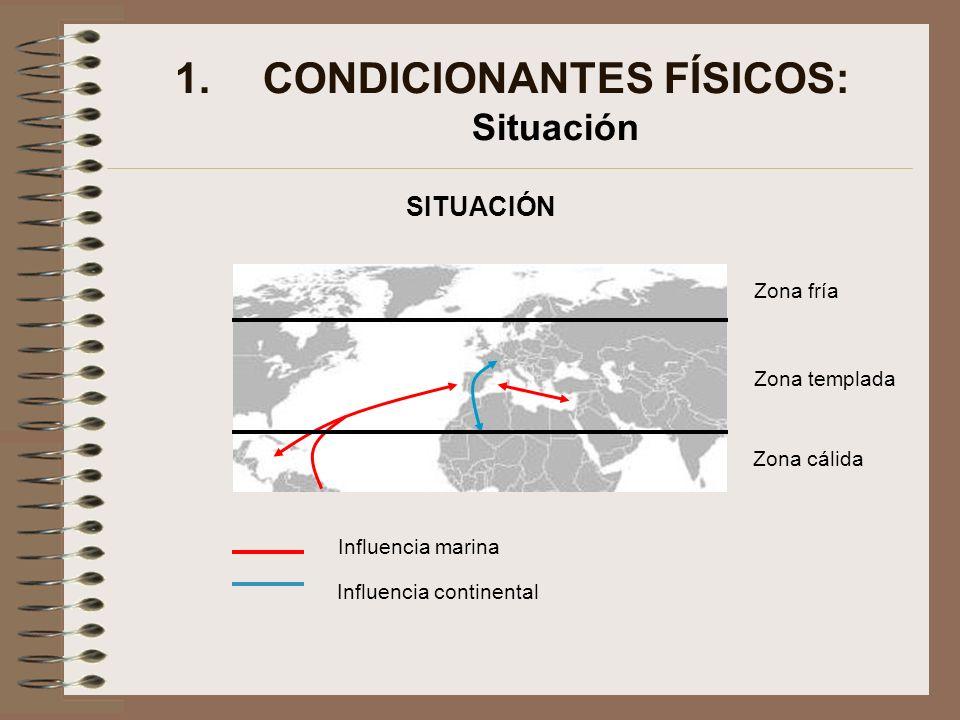 1.CONDICIONANTES FÍSICOS: Clima Mapa de valores medios de la precipitación anual en el periodo 1940/41- 1995/1996 España Húmeda-Seca: El norte (España atlántica) recibe mayor cantidad de precipitaciones que el sur.