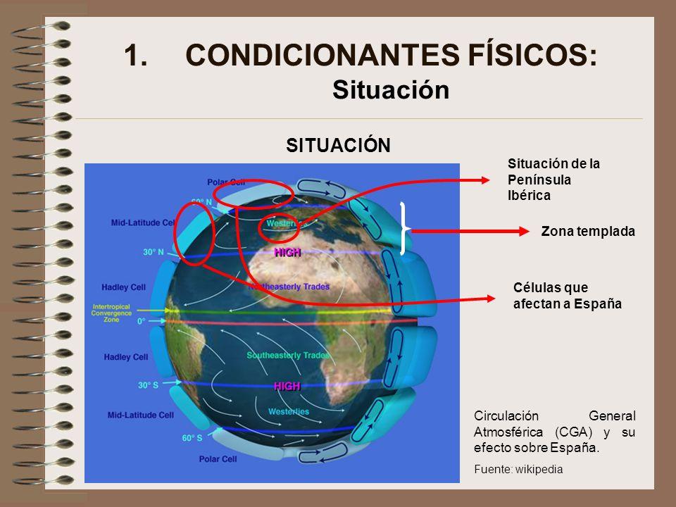 1.CONDICIONANTES FÍSICOS: Situación SITUACIÓN Zona templada Situación de la Península Ibérica Células que afectan a España Circulación General Atmosfé