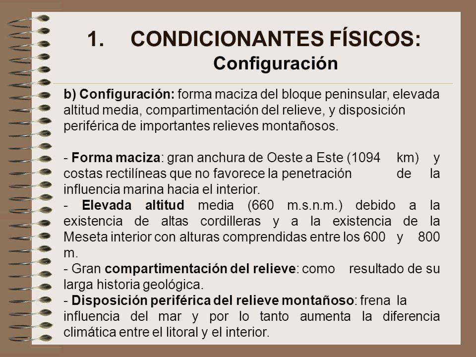 1.CONDICIONANTES FÍSICOS: Configuración b) Configuración: forma maciza del bloque peninsular, elevada altitud media, compartimentación del relieve, y