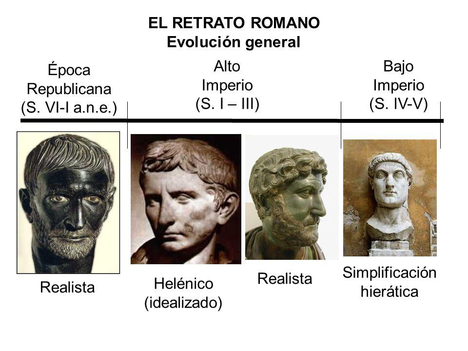 Época Republicana (S. VI-I a.n.e.) Alto Imperio (S. I – III) Bajo Imperio (S. IV-V) Realista Helénico (idealizado) Simplificación hierática Realista E