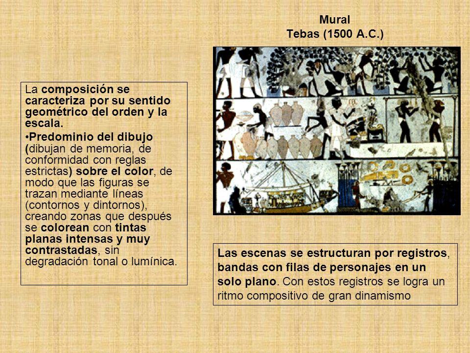 Mural Tebas (1500 A.C.) La composición se caracteriza por su sentido geométrico del orden y la escala. Predominio del dibujo (dibujan de memoria, de c
