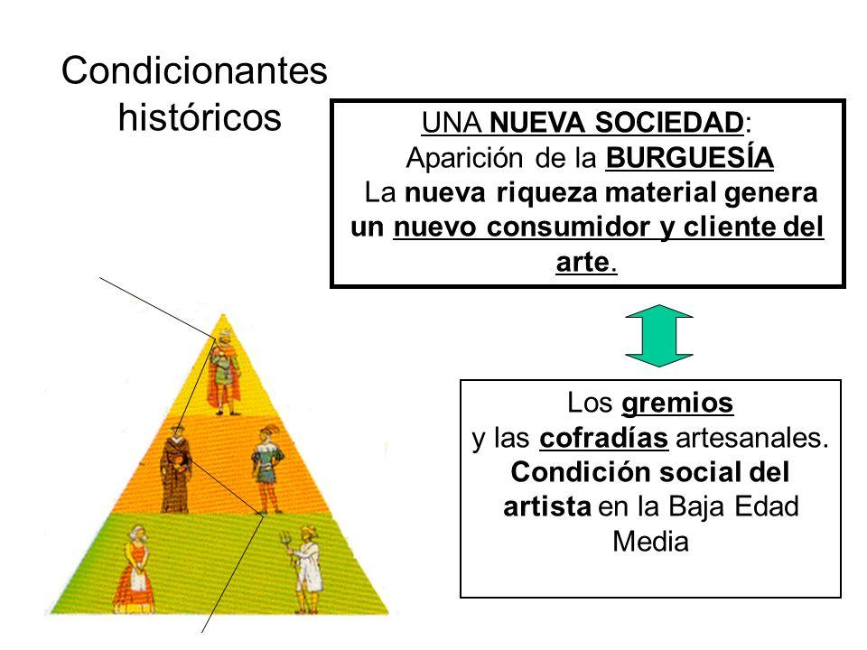 Condicionantes históricos UNA NUEVA SOCIEDAD: Aparición de la BURGUESÍA La nueva riqueza material genera un nuevo consumidor y cliente del arte. Los g