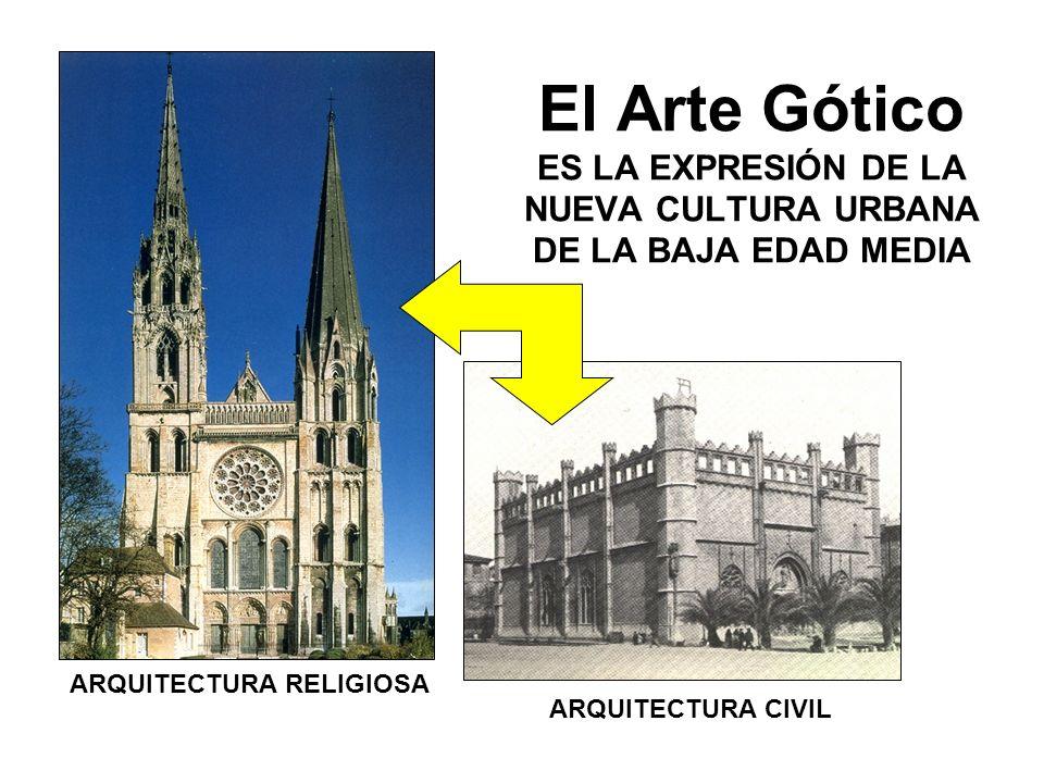 El Arte Gótico ES LA EXPRESIÓN DE LA NUEVA CULTURA URBANA DE LA BAJA EDAD MEDIA ARQUITECTURA RELIGIOSA ARQUITECTURA CIVIL