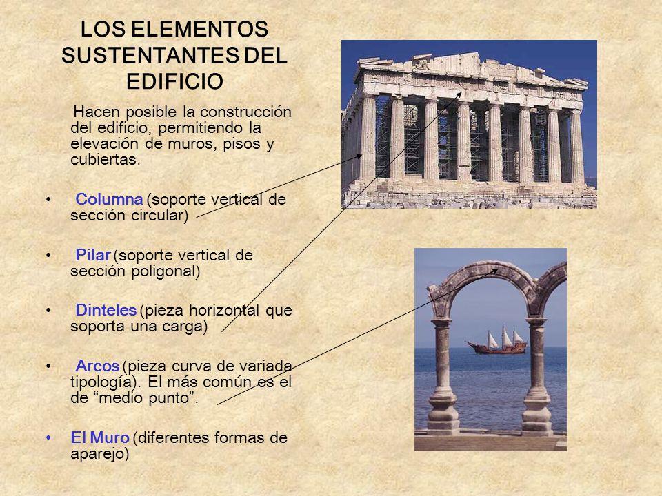 LOS ELEMENTOS SUSTENTANTES DEL EDIFICIO Hacen posible la construcción del edificio, permitiendo la elevación de muros, pisos y cubiertas. Columna (sop