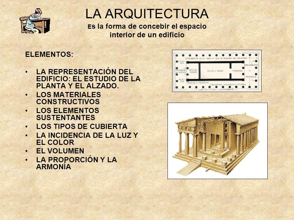 LA ARQUITECTURA E s la forma de concebir el espacio interior de un edificio ELEMENTOS: LA REPRESENTACIÓN DEL EDIFICIO: EL ESTUDIO DE LA PLANTA Y EL AL