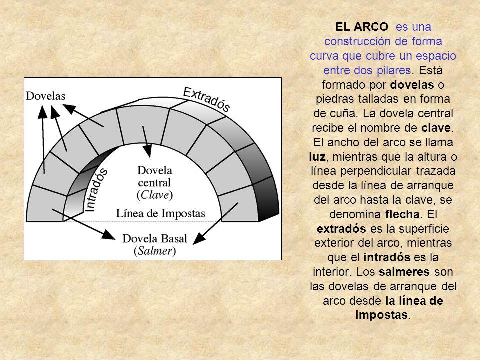 EL ARCO es una construcción de forma curva que cubre un espacio entre dos pilares. Está formado por dovelas o piedras talladas en forma de cuña. La do