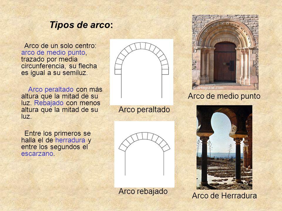 Tipos de arco: Arco de un solo centro: arco de medio punto, trazado por media circunferencia, su flecha es igual a su semiluz. Arco peraltado con más