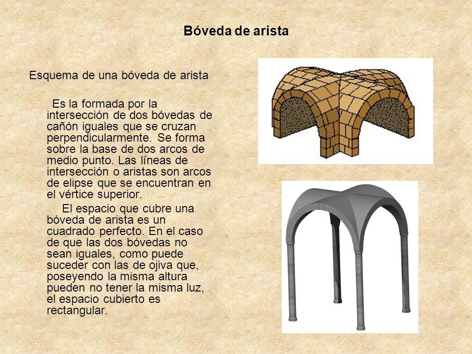 Bóveda de arista Esquema de una bóveda de arista Es la formada por la intersección de dos bóvedas de cañón iguales que se cruzan perpendicularmente. S