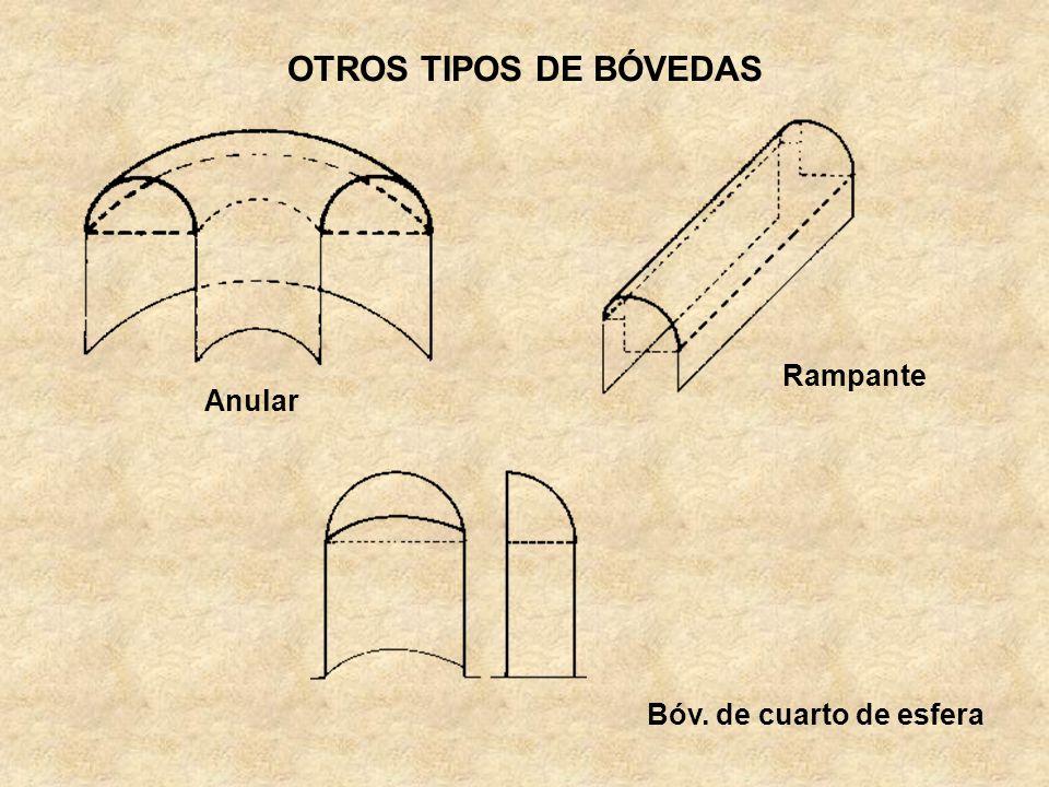 OTROS TIPOS DE BÓVEDAS Anular Rampante Bóv. de cuarto de esfera