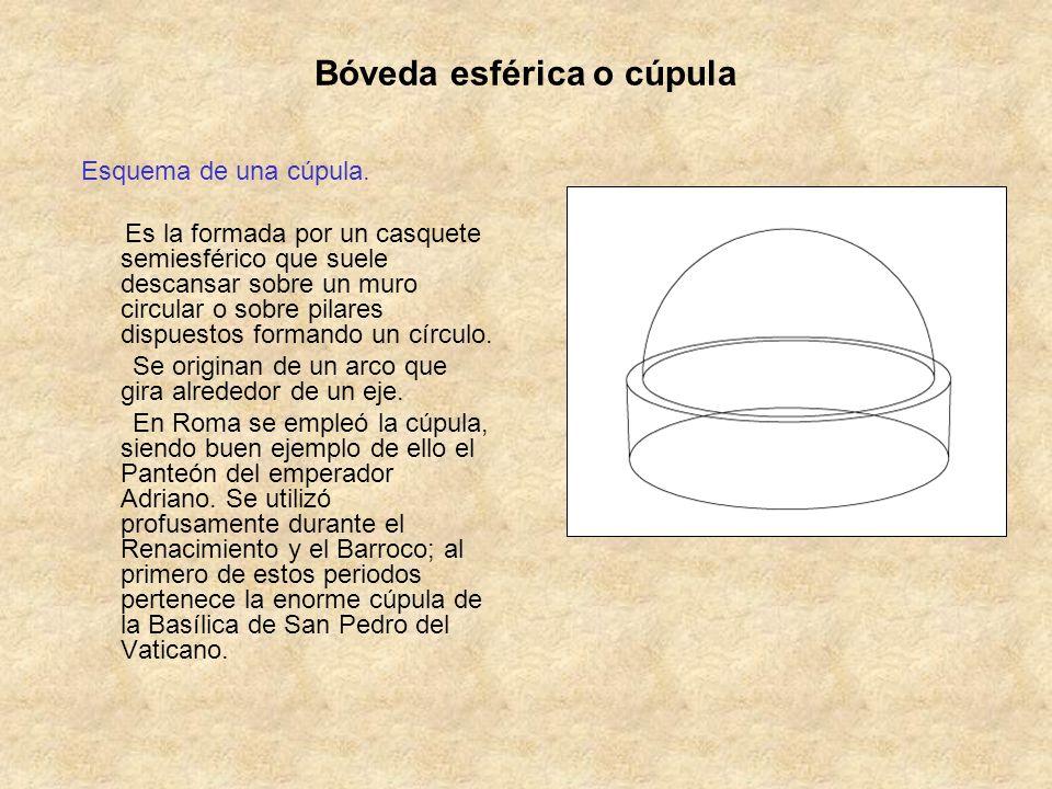 Bóveda esférica o cúpula Esquema de una cúpula. Es la formada por un casquete semiesférico que suele descansar sobre un muro circular o sobre pilares