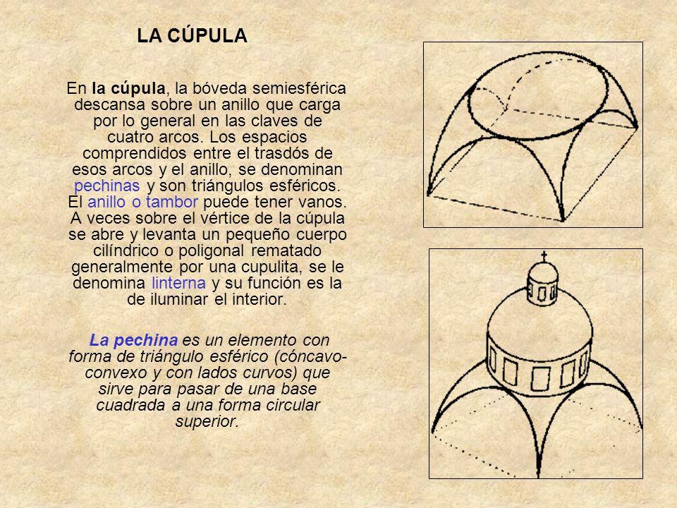LA CÚPULA En la cúpula, la bóveda semiesférica descansa sobre un anillo que carga por lo general en las claves de cuatro arcos. Los espacios comprendi