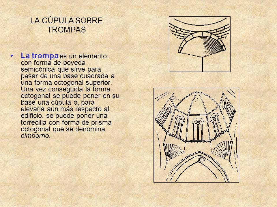 LA CÚPULA SOBRE TROMPAS La trompa es un elemento con forma de bóveda semicónica que sirve para pasar de una base cuadrada a una forma octogonal superi
