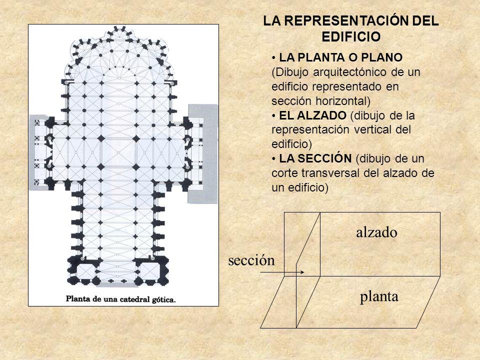 LA REPRESENTACIÓN DEL EDIFICIO LA PLANTA O PLANO (Dibujo arquitectónico de un edificio representado en sección horizontal) EL ALZADO (dibujo de la rep