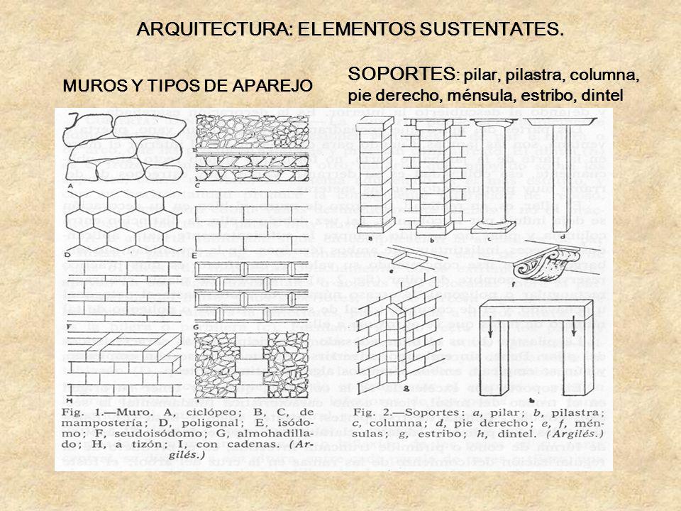 ARQUITECTURA: ELEMENTOS SUSTENTATES. MUROS Y TIPOS DE APAREJO SOPORTES : pilar, pilastra, columna, pie derecho, ménsula, estribo, dintel