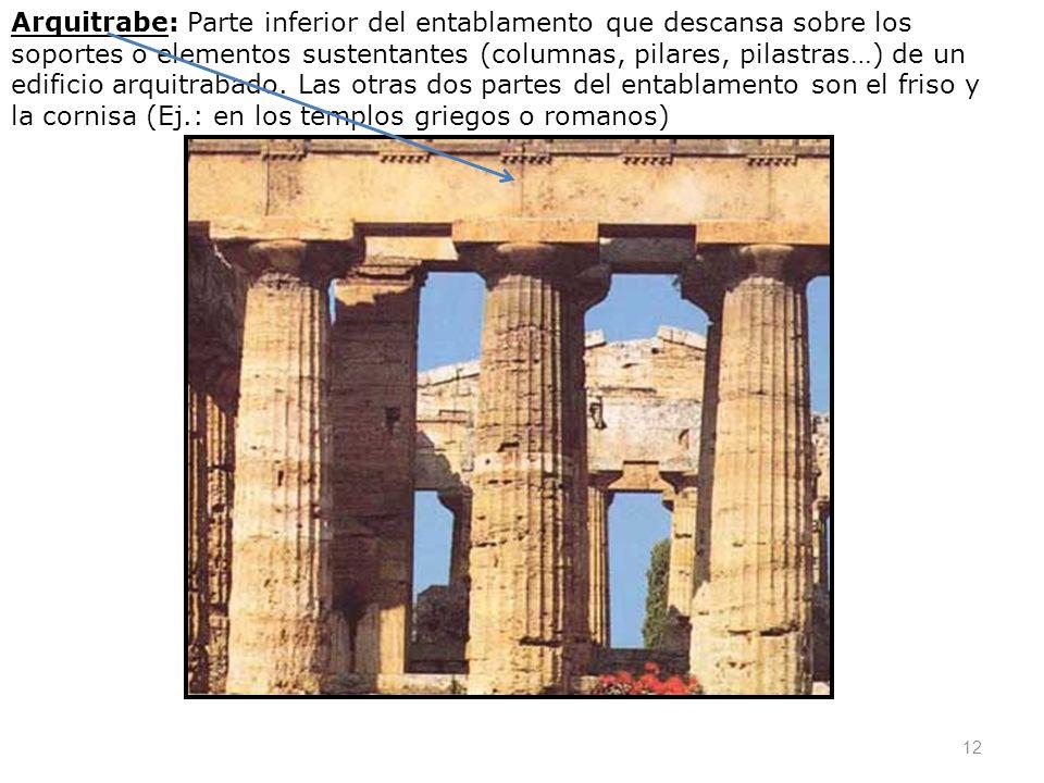 Arquitrabe: Parte inferior del entablamento que descansa sobre los soportes o elementos sustentantes (columnas, pilares, pilastras…) de un edificio ar