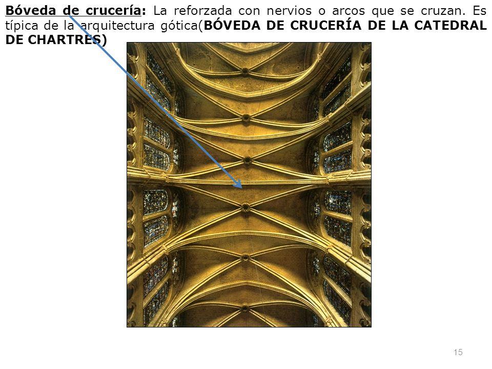 Bóveda de crucería: La reforzada con nervios o arcos que se cruzan. Es típica de la arquitectura gótica(BÓVEDA DE CRUCERÍA DE LA CATEDRAL DE CHARTRES)
