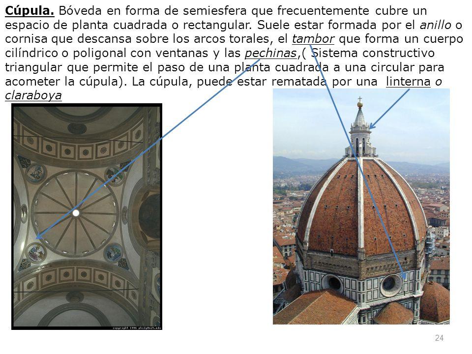 24 Cúpula. Bóveda en forma de semiesfera que frecuentemente cubre un espacio de planta cuadrada o rectangular. Suele estar formada por el anillo o cor