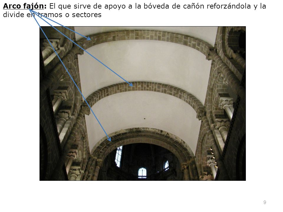 Arco fajón: El que sirve de apoyo a la bóveda de cañón reforzándola y la divide en tramos o sectores 9