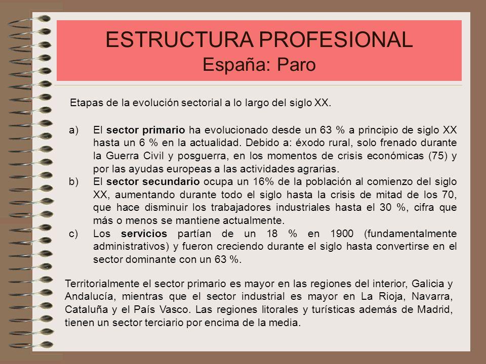 ESTRUCTURA PROFESIONAL España: Paro Etapas de la evolución sectorial a lo largo del siglo XX. a)El sector primario ha evolucionado desde un 63 % a pri