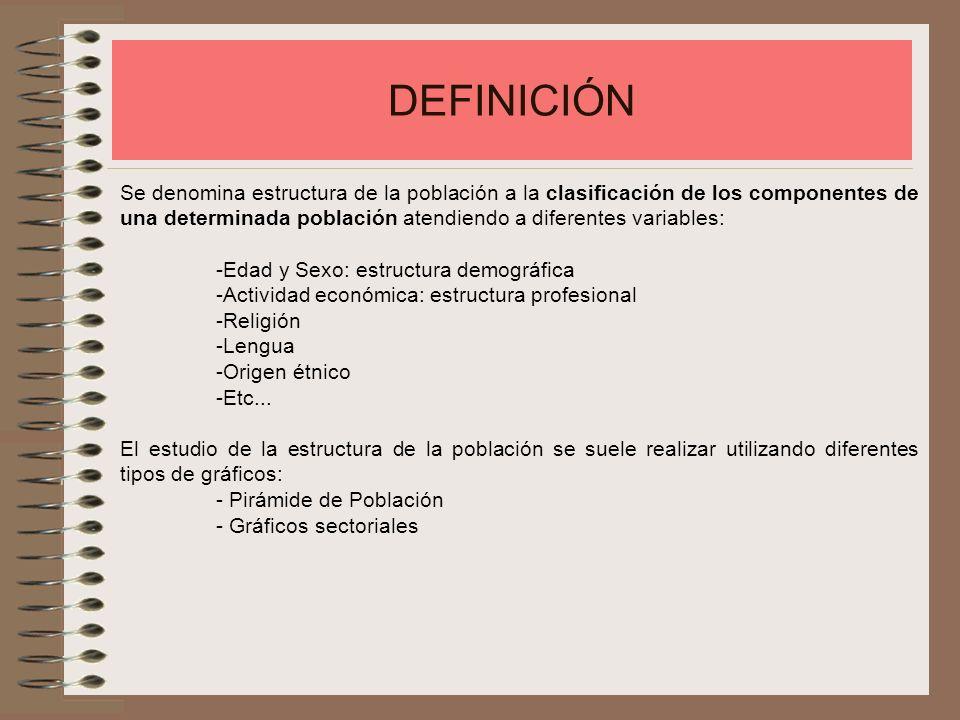 DEFINICIÓN Se denomina estructura de la población a la clasificación de los componentes de una determinada población atendiendo a diferentes variables