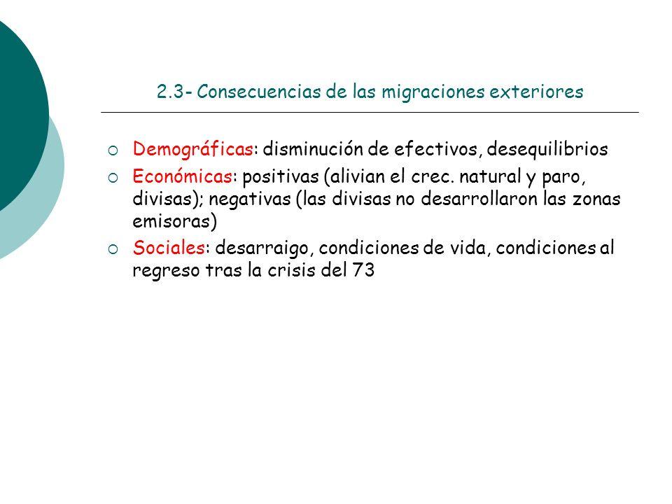 2.3- Consecuencias de las migraciones exteriores Demográficas: disminución de efectivos, desequilibrios Económicas: positivas (alivian el crec. natura