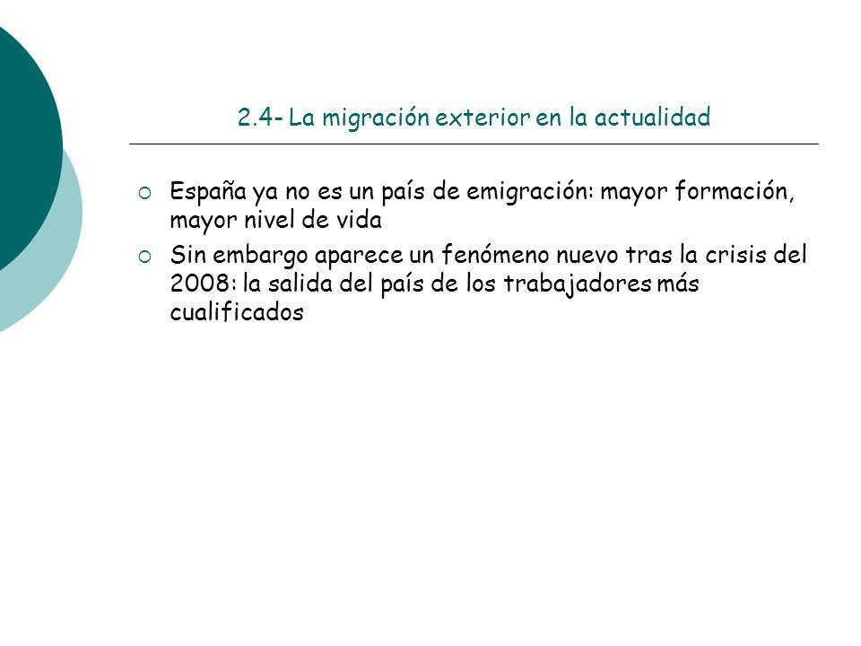 2.4- La migración exterior en la actualidad España ya no es un país de emigración: mayor formación, mayor nivel de vida Sin embargo aparece un fenómen