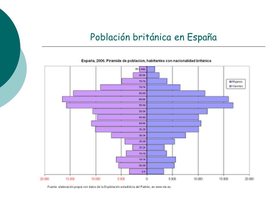 Población británica en España