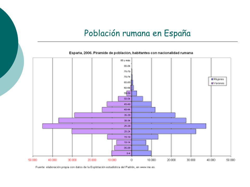 Población rumana en España