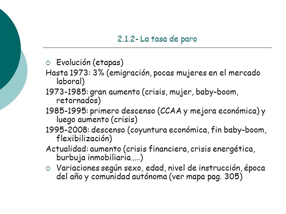 2.1.2- La tasa de paro Evolución (etapas) Hasta 1973: 3% (emigración, pocas mujeres en el mercado laboral) 1973-1985: gran aumento (crisis, mujer, bab