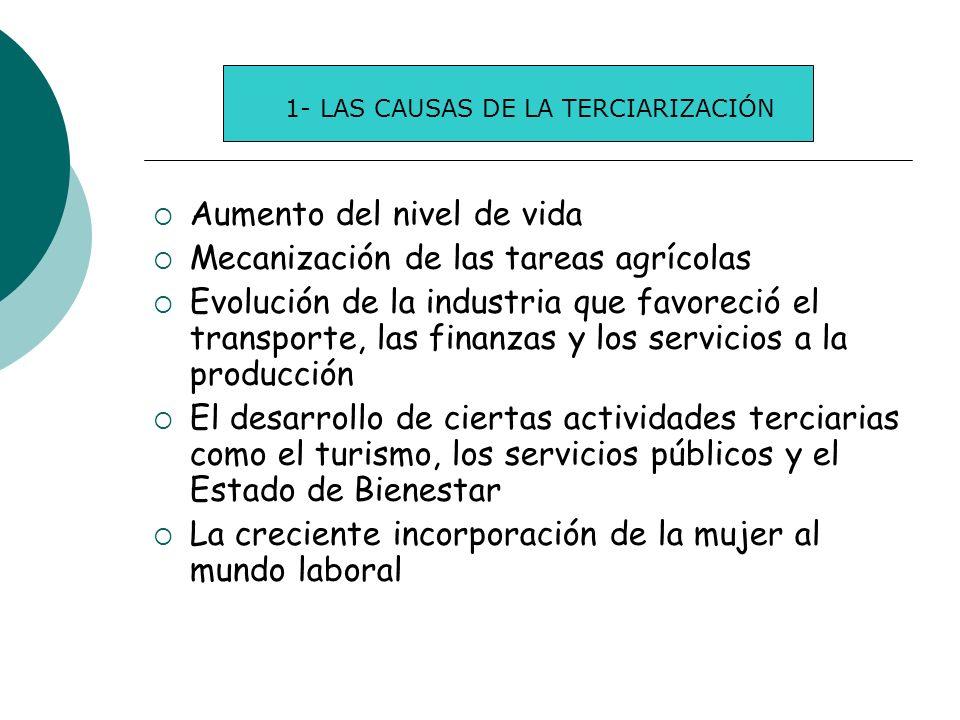 Aumento del nivel de vida Mecanización de las tareas agrícolas Evolución de la industria que favoreció el transporte, las finanzas y los servicios a l