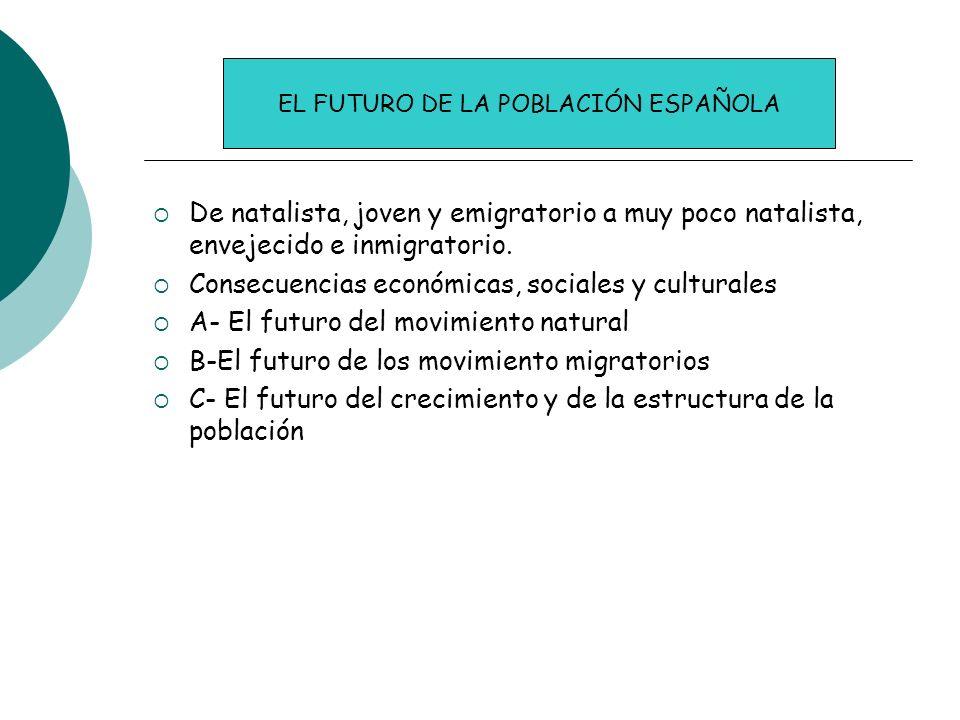 De natalista, joven y emigratorio a muy poco natalista, envejecido e inmigratorio. Consecuencias económicas, sociales y culturales A- El futuro del mo