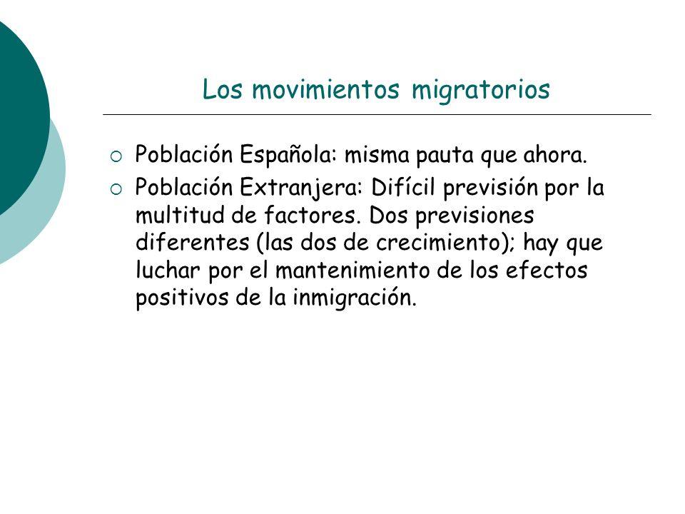 Los movimientos migratorios Población Española: misma pauta que ahora. Población Extranjera: Difícil previsión por la multitud de factores. Dos previs