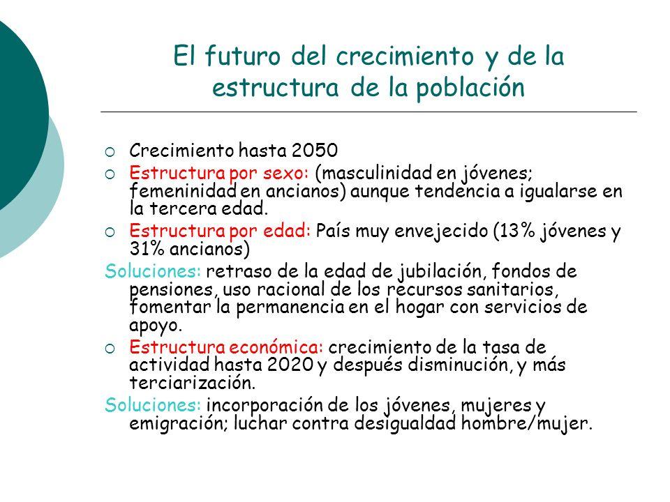 El futuro del crecimiento y de la estructura de la población Crecimiento hasta 2050 Estructura por sexo: (masculinidad en jóvenes; femeninidad en anci
