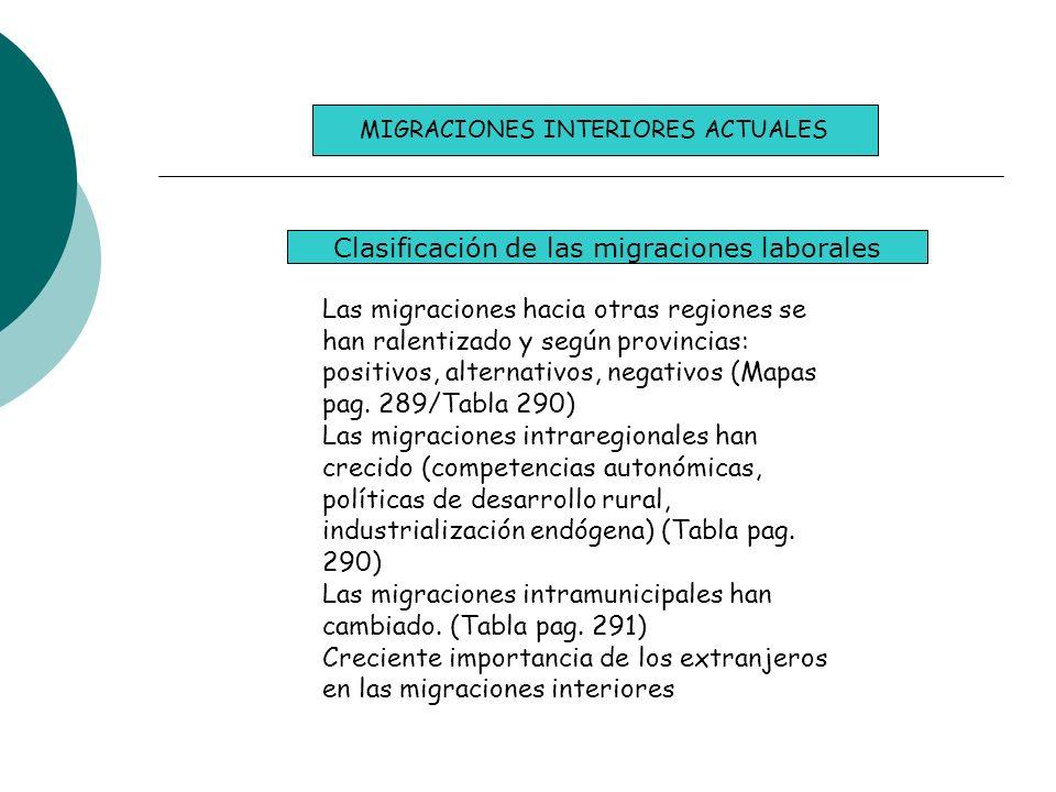 MIGRACIONES INTERIORES ACTUALES Clasificación de las migraciones laborales Las migraciones hacia otras regiones se han ralentizado y según provincias: