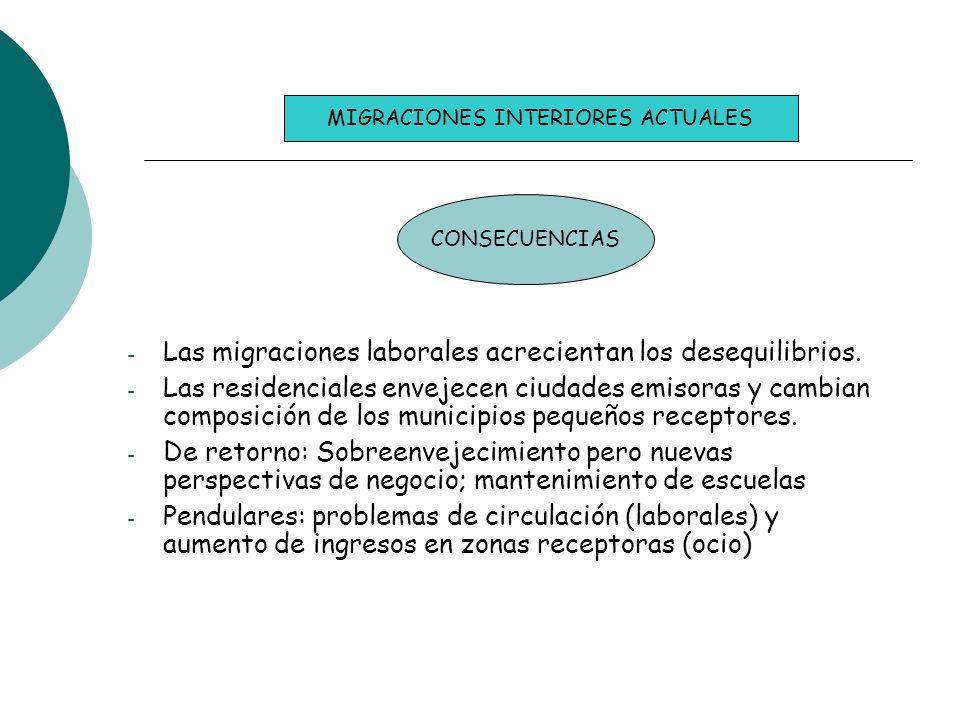- Las migraciones laborales acrecientan los desequilibrios. - Las residenciales envejecen ciudades emisoras y cambian composición de los municipios pe