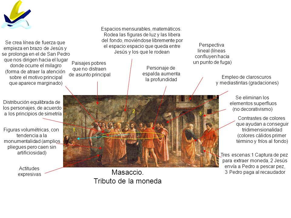 Masaccio. Tributo de la moneda Tres escenas:1 Captura de pez para extraer moneda, 2 Jesús envía a Pedro a pescar pez, 3 Pedro paga al recaudador 1 2 3