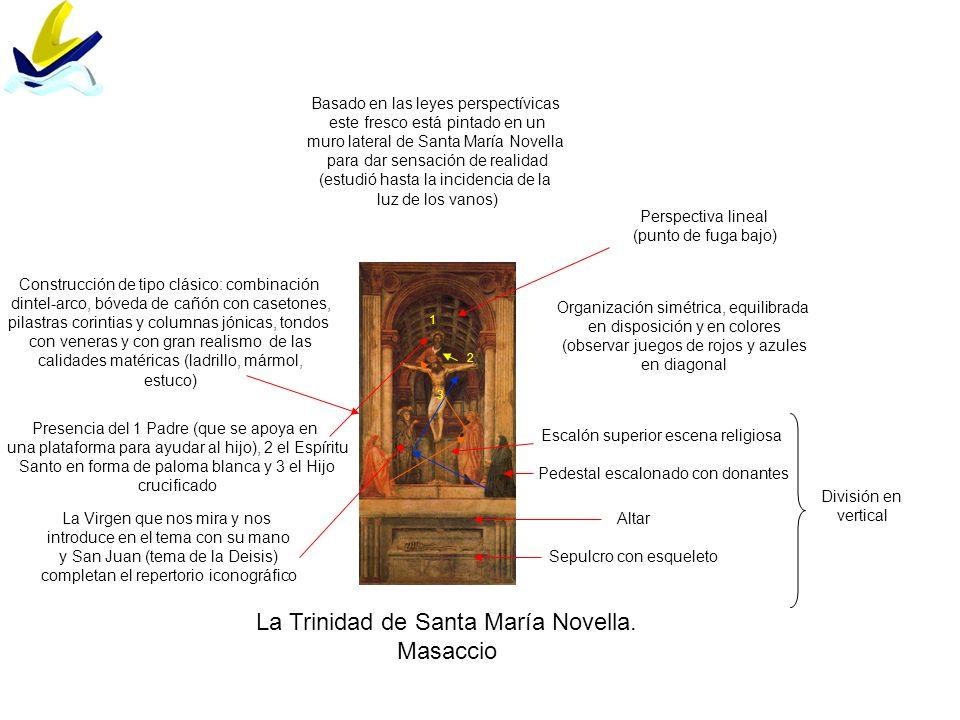 La Trinidad de Santa María Novella. Masaccio Basado en las leyes perspectívicas este fresco está pintado en un muro lateral de Santa María Novella par