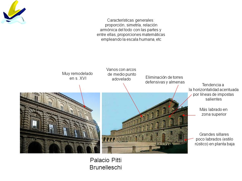 Brunelleschi.Capilla Pazzi.