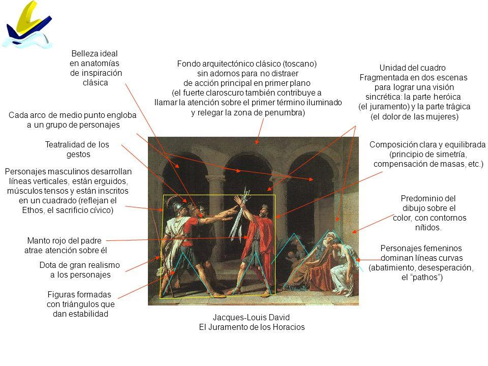 Jacques-Louis David El Juramento de los Horacios Predominio del dibujo sobre el color, con contornos nítidos. Figuras formadas con triángulos que dan