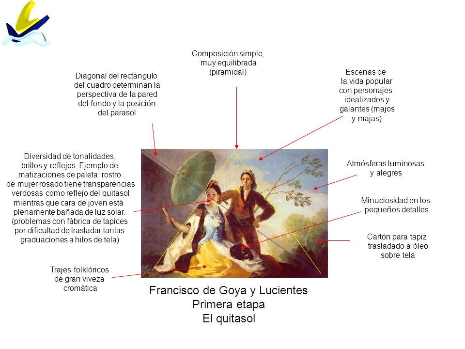Francisco de Goya y Lucientes Primera etapa El quitasol Cartón para tapiz trasladado a óleo sobre tela Escenas de la vida popular con personajes ideal