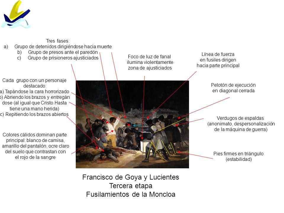 Francisco de Goya y Lucientes Tercera etapa Fusilamientos de la Moncloa Verdugos de espaldas (anonimato, despersonalización de la máquina de guerra) P