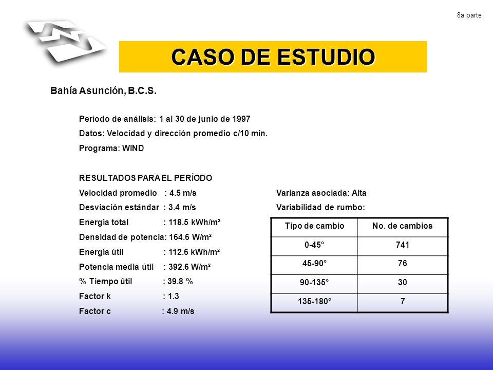 8a parte CASO DE ESTUDIO Bahía Asunción, B.C.S. Período de análisis: 1 al 30 de junio de 1997 Datos: Velocidad y dirección promedio c/10 min. Programa