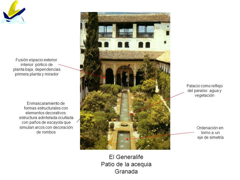 El Generalife Patio de la acequia Granada Palacio como reflejo del paraíso: agua y vegetación Ordenación en torno a un eje de simetría Fusión espacio
