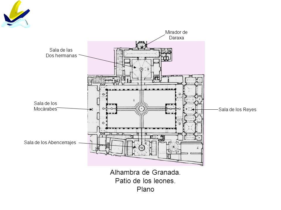 Alhambra de Granada. Patio de los leones. Plano Sala de los Abencerrajes Sala de las Dos hermanas Mirador de Daraxa Sala de los Mocárabes Sala de los