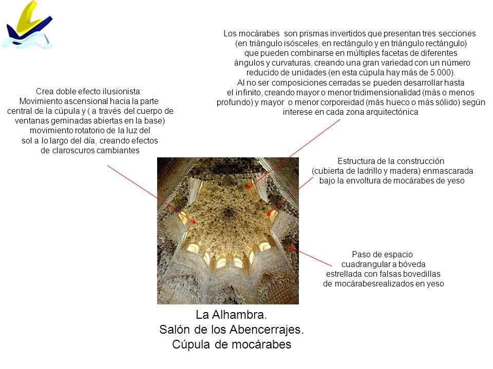 La Alhambra. Salón de los Abencerrajes. Cúpula de mocárabes Paso de espacio cuadrangular a bóveda estrellada con falsas bovedillas de mocárabesrealiza